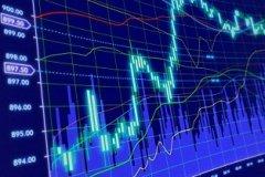 非农数据-今日推荐股票